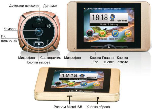 Видеоглазок GSM «RIO-2»